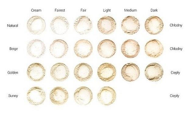 Annabelle Minerals - Mineralny podkład matujący Golden Fair 4g