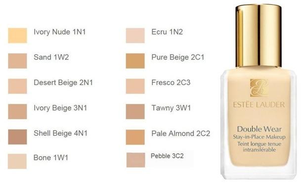 Estee Lauder Double Wear Makeup Długotrwały podkład w płynie 1W2 Sand 30ml