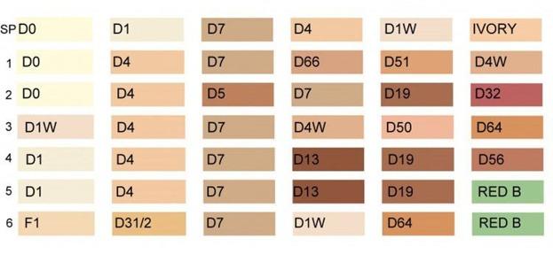 Kryolan Dermacolor Camouflage Rainbow Set Paleta 6 korektorów do kamuflażu Nr 6, 40 g
