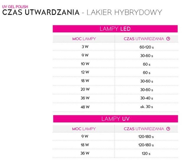 NEONAIL Lakier Hybrydowy 5817 Twinkling 6ml
