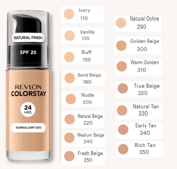 Revlon Colorstay 24Hrs Podkład Z POMPKĄ do skóry suchej i normalnej 220 Natural Beige